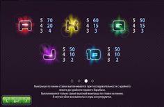 Символы игрового аппарата