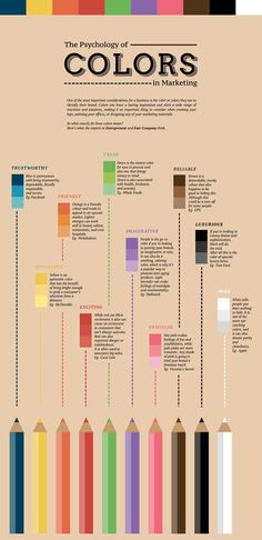 The psychology of color means different colors have different effects on people. This makes color a vital factor in your branding. Learn to optimize it! #Infographics