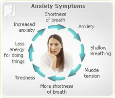 how to stop my anxiety symptoms