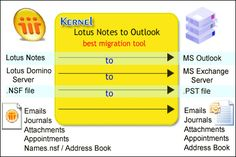 Lepide Software Pvt. Ltd. announces the release of updated version of Kernel for Lotus Notes to Outlook. The new revised version 13.04.01 is intelligently programmed and supports 2013 edition of MS Outlook to complete the NSF to PST conversion process. The new version is easy to operate and now very much compatible with Windows 8 OS.