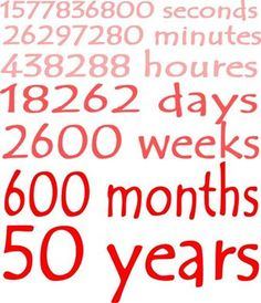 50th Birthday Party Messages Cards Milestone Birthdays Blessings Happy Male Frases Globes 50 Years