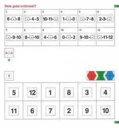 Mini Loco - Welk getal ontbreekt?
