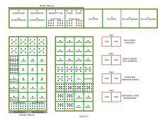 Free Vegetable Garden Layout Plans | Think Iu0027ll Probably Plant Something  Along With The