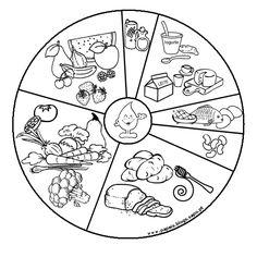 Roda Nova dos Alimentos - Desenhos para Colorir