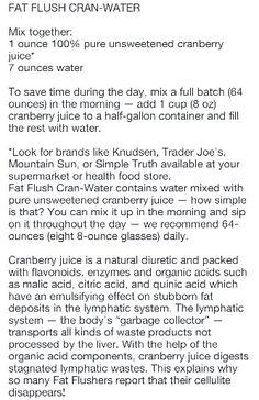 Fat Flush Cran-Water