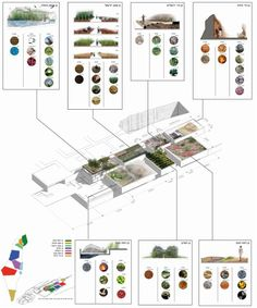 Image 20 of 28 from gallery of Museum of Nature and Science Winning Proposal / Schwartz Besnosoff + SO Architecture. garden diagram