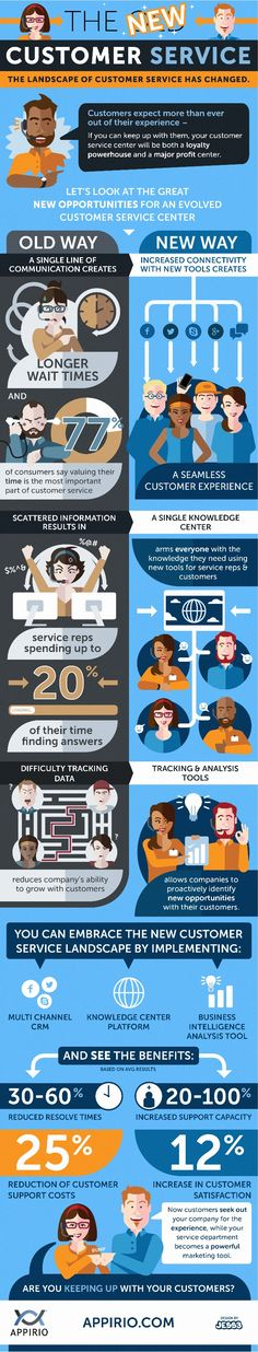 The New Customer Service #Infographic