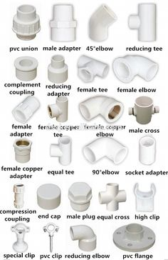 Civil Engineering: PVC Pipe & Fittings Cheat Sheet - StudyPK Civil Engineering: PVC Pipe & Fittings Cheat Sheet 2 inch pvc waste water pipe and fittings Pvc Furniture, Plumbing Pipe Furniture, Plumbing Tools, Industrial Furniture, Industrial Lamps, Furniture Vintage, Furniture Storage, Vintage Industrial, Pvc Pipe Crafts