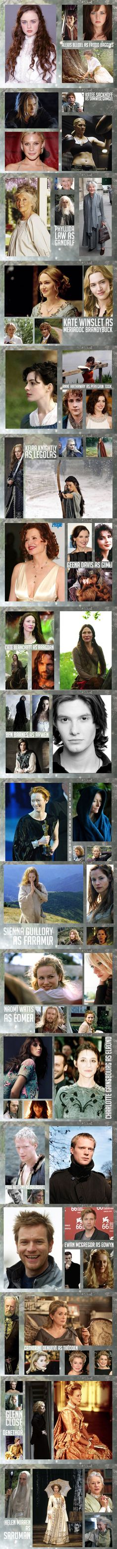 Lord of the Rings Genderbend. A lot of these actually work really well!