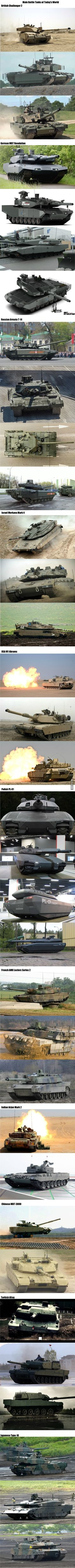 World's Latest Main Battle Tanks