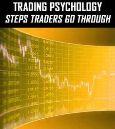 Best Swing Trading System
