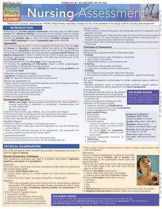 Nursing Math Laminated Study Guide - BarCharts Publishing Inc makers of QuickStudy Nursing Math, Nursing Assessment, Online Nursing Schools, Nursing School Tips, Nursing Tips, Nursing Notes, Nursing Students, Lpn Schools, Student Nurse