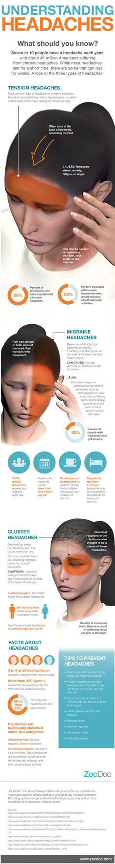 Understanding Headaches  #headaches #healthinfographic