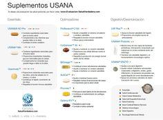 Guia de Suplementos USANA Mexico