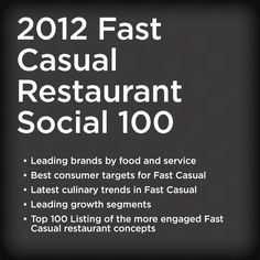 lose 15 pounds in 5 days Friends Fast Casual Restaurant, Casual Restaurants, Industry Research, Lose 15 Pounds, Restaurant Concept, The 100, Lose Weight, Friends, Food