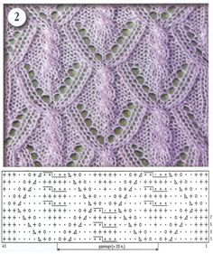 lace cable pattern.  Image File, Chart in Image file.