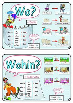 Duits - Deutsch - Kasus - naamvallen - Wechselpräpositionen - keuzevoorzetsels - Dativ - Akkusativ