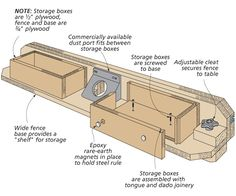 How to make a router table fence diy router fence plans router router table fence plans if you are looking for great tips on woodworking then greentooth Image collections