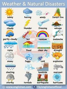 Weather & Natural Disaster Vocabulary with images and Flashcards, this lesson helpful for student and learner to improve their Weather & Natural Disaster vocabulary in English. English Teaching Materials, Learning English For Kids, English Lessons For Kids, English Language Learning, Teaching English, Basic English For Kids, Teaching Weather, Weather Vocabulary, Preschool Weather