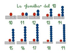 Trabajamos las familias de números del 1 al 100.