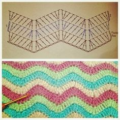 33 ideas maravillosas para hacer mantas de ganchillo. Cada modelo tiene su manta yel gráfico asociado. No tengasfrío este invierno, hace una manta caliente en crochet. Echa un vistazo a estos e