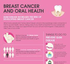 #BreastCancer #BreastCancerAwareness #Health #Cancer #OralHealth #GumDisease