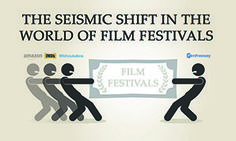 The seismic shift in the world of film festivals