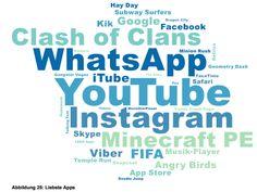 Schüler Alptraum: Kein Handy, was nun? Snapchat, Minion Rush, Subway Surfers, White Paper, Youtube, Reading, Reading Books, Youtubers, Youtube Movies