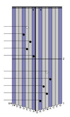 Seven Basic Moves on the Kalimba - Kalimba Magic Piano Music Notes, Piano Songs, Kalimba, Good Music, Sheet Music, Musical Instruments, Finger, Kids, Stuff Stuff