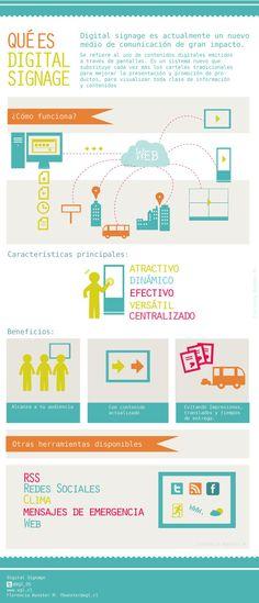 Infografía - Qué es Digital Signage?