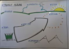 Project Arrow   Template by Anne Madsen DrawMore - Graphic F…   Flickr