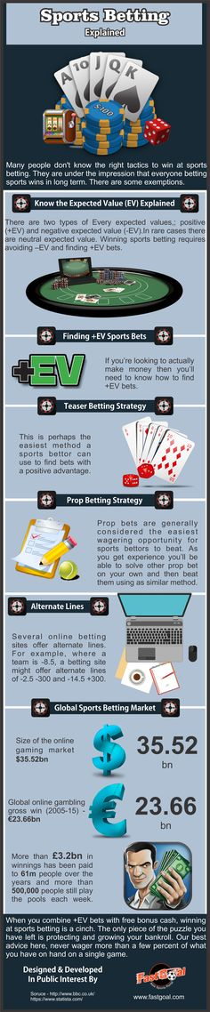 This infographic provide information on Sports Betting Explained. For more info please visit: http://fastgoal.com