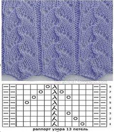 Knitted Doll Patterns, Lace Knitting Patterns, Knitting Charts, Crochet Patterns For Beginners, Lace Patterns, Knitted Dolls, Knitting Stitches, Free Knitting, Stitch Patterns