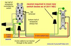 switch and receptacle same box wood projects in 2019