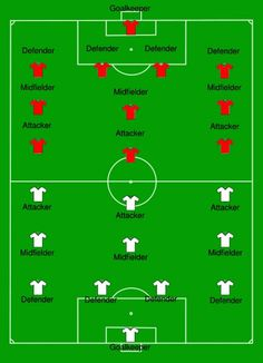 position in soccer