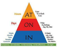 prepositions of time amp place third floor english English Time, English Class, English Words, English Lessons, Kids English, Grammar And Punctuation, Teaching Grammar, Teaching Time, Teaching Writing