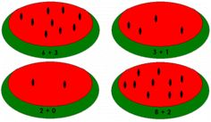 ideas for Watermelon unit in Pre-K using seeds to do addition
