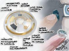 Todo sobre Realidad Aumentada: Lentillas de Realidad Aumentada en el CES 2014 Minority Report, Lol, Star, Augmented Reality, Ants, Concept, Stars, Fun