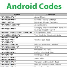 Android Lovers, this one is especially for you!!  Don't forget to re-share this important info with your circles.  Below is an image showing the most us... - Gurwinder Singh Bhinder - Google+