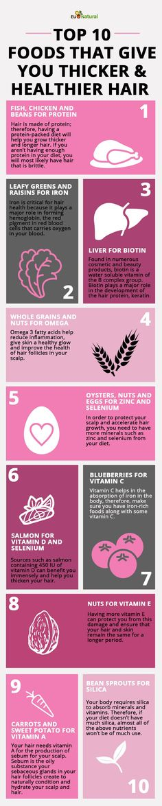 Try these 10 Foods to Eat for Thicker and Healthier Hair (Plus Recipes!)