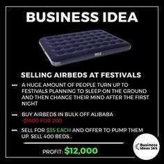 500 Business Ideas In 2021 Business Business Tips Business Marketing