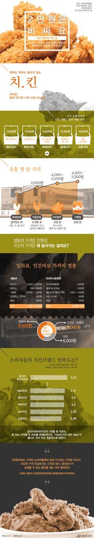치킨 날다! 가격 고공 행진 [인포그래픽] #chicken / #Infographic ⓒ 비주얼다이브 무단 복사·전재·재배포 금지
