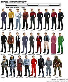 Star Trek species symbols | Star Trek Deckplan Federation