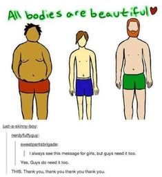 20 Reactions To How Society Says We Should Look - Body Positivity - Look Body, Body Love, We Are The World, In This World, My Champion, All That Matters, Intersectional Feminism, Patriarchy, Equal Rights