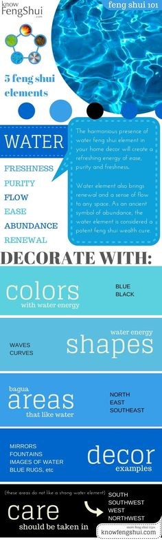 Fend Shui coloring with Waters. http://www.knowfengshui.com/water-feng-shui-element-decorating/