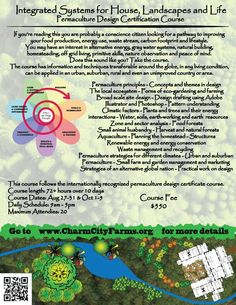 Integrated Systems for House, Landscapes and Life Permaculture Design Certificate Course  A 12 Day Certification Course  with instructor Eric Kelly of Charm City Farms With Integrated Forest Gardening Practicum Dates:  August 27-31, October 1-5 from 10-4:30