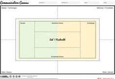 Communication Canvas for internal communication