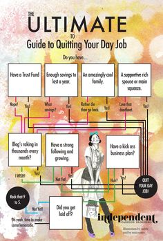 The ultimate guide to quitting your day job