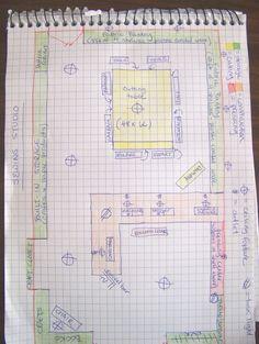 sewing room design plans