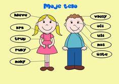 Ľudské telo a zdravie - Album používateľky mery333   Modrykonik.sk Family Guy, Album, Comics, Fictional Characters, Logo, Logos, Cartoons, Fantasy Characters, Comic